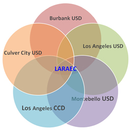 Los Angeles Regional Adult Education Consortium Logo