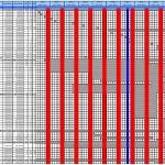 LARAEC Timeline